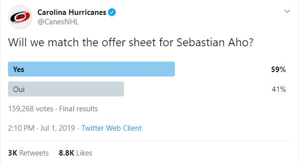 Hurricanes Twitter with Montreal - Aho Offer Sheet